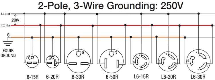 L6 20r Receptacle Wiring Diagram L6 Home Wiring Diagrams – 220 Volt Wiring Diagram