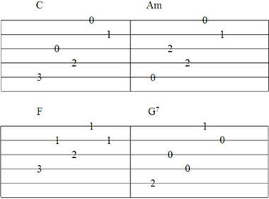Ukulele : ukulele tabs undertale Ukulele Tabs and Ukulele Tabs ...